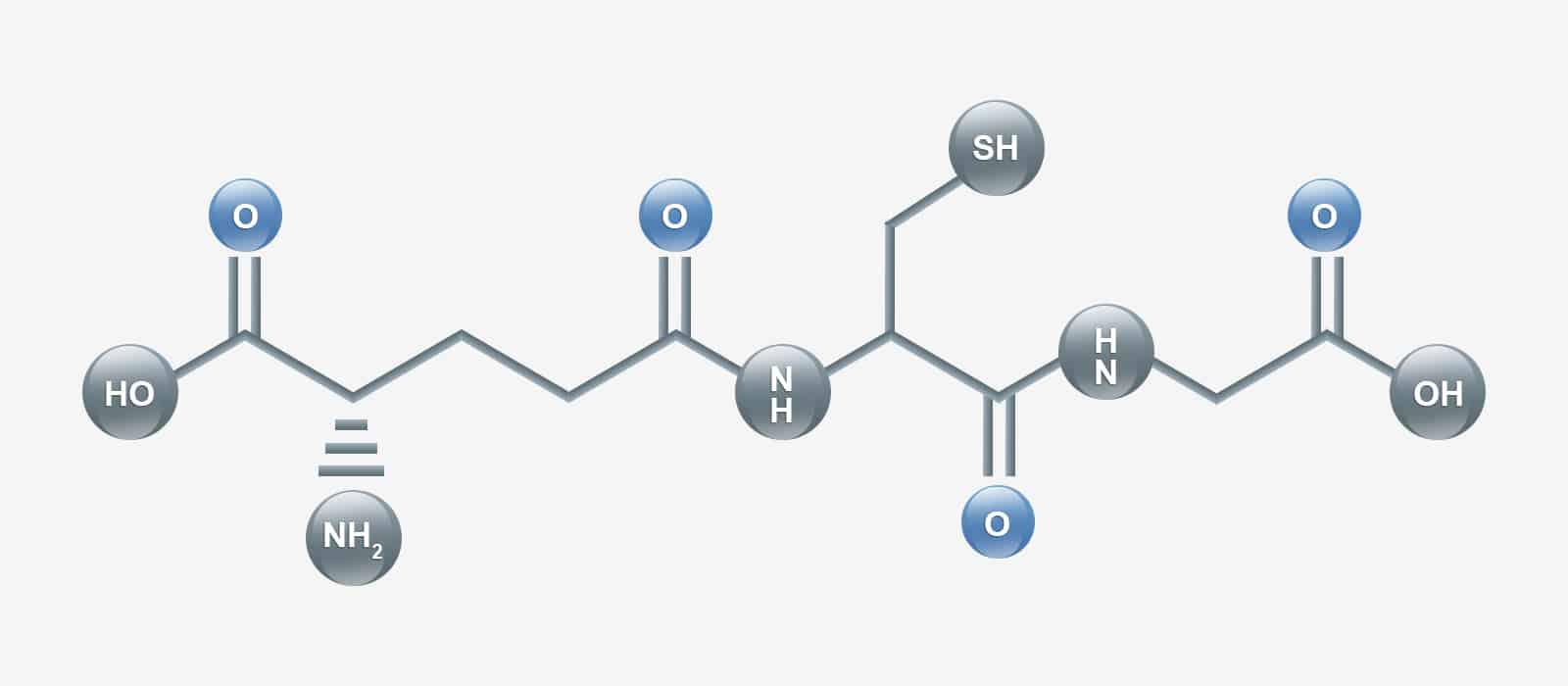 glutathione-blog-banner